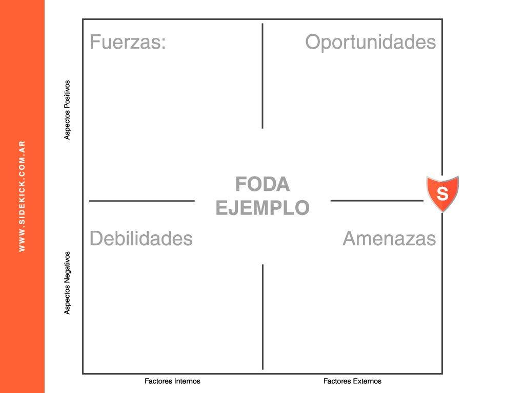 FODA creado por sidekick